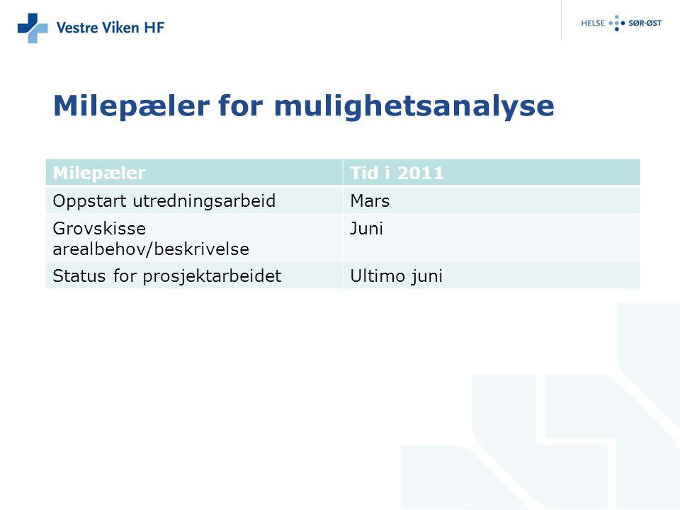 Milepæler for mulighetsanalyse MilepælerTid i 2011 Oppstart utredningsarbeidMars Grovskisse arealbehov/beskrivelse Juni Status for prosjektarbeidetUlt