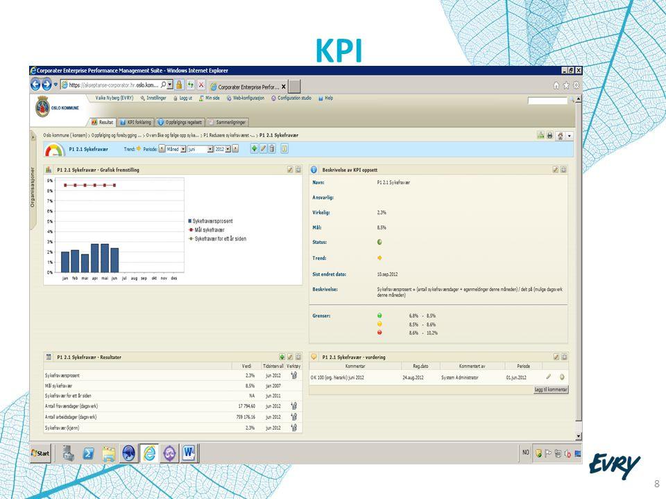 KPI 8