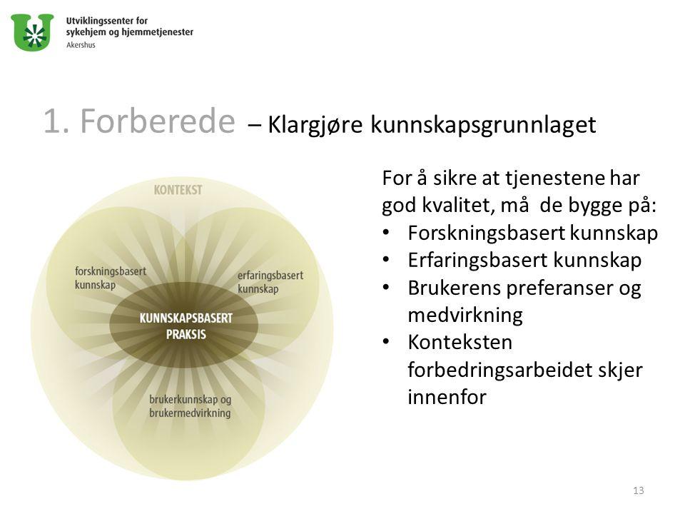 1. Forberede – Klargjøre kunnskapsgrunnlaget For å sikre at tjenestene har god kvalitet, må de bygge på: Forskningsbasert kunnskap Erfaringsbasert kun
