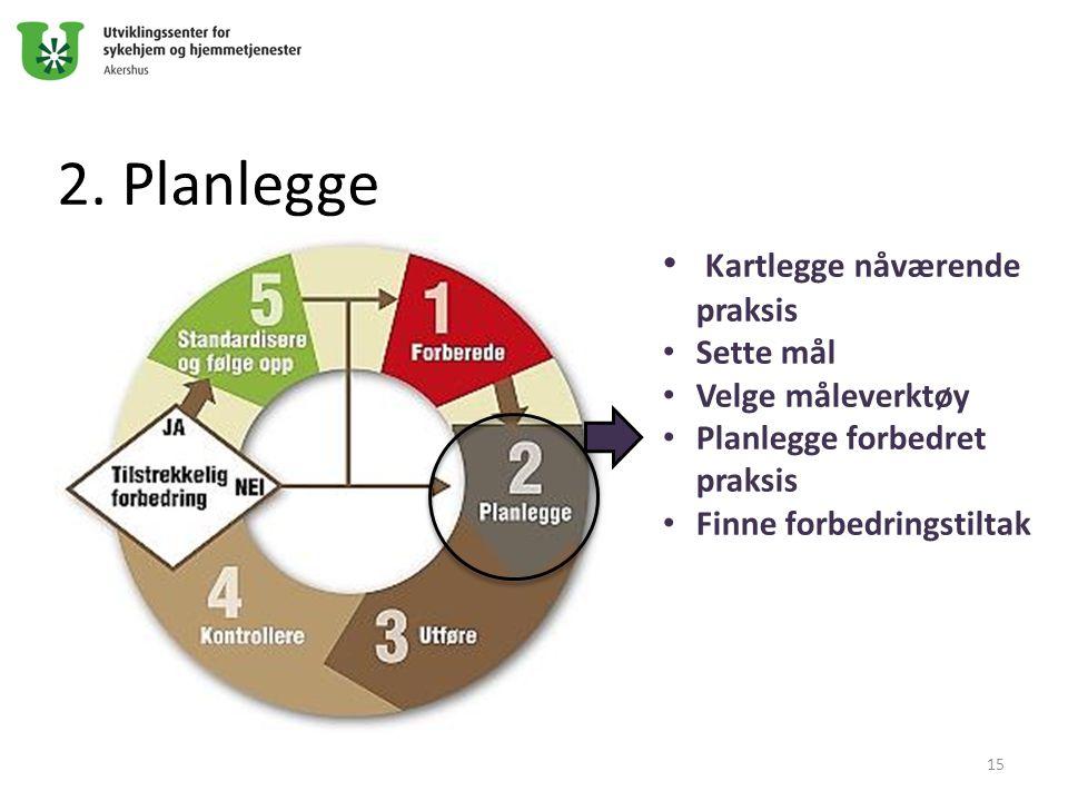 2. Planlegge Kartlegge nåværende praksis Sette mål Velge måleverktøy Planlegge forbedret praksis Finne forbedringstiltak 15