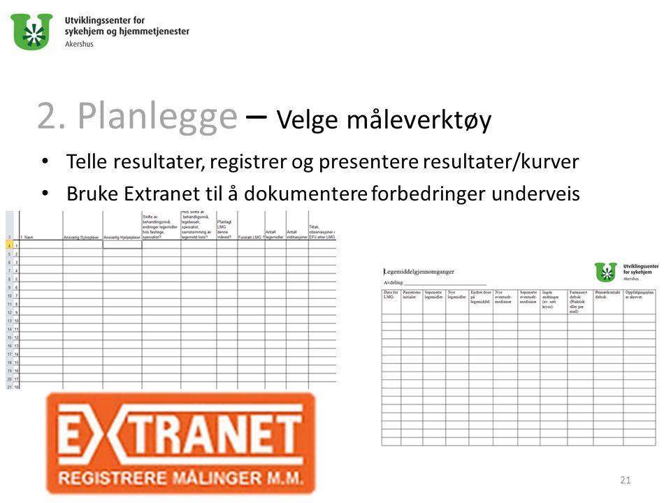 2. Planlegge – Velge måleverktøy Telle resultater, registrer og presentere resultater/kurver Bruke Extranet til å dokumentere forbedringer underveis 2