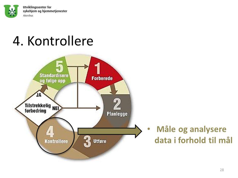 4. Kontrollere Måle og analysere data i forhold til mål 28