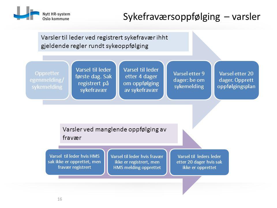 16 Oppretter egenmelding/ sykemelding Varsel til leder første dag.