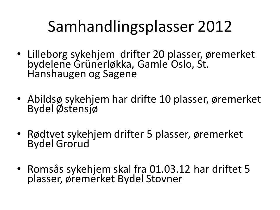 Samhandlingsplasser 2012 Lilleborg sykehjem drifter 20 plasser, øremerket bydelene Grünerløkka, Gamle Oslo, St. Hanshaugen og Sagene Abildsø sykehjem