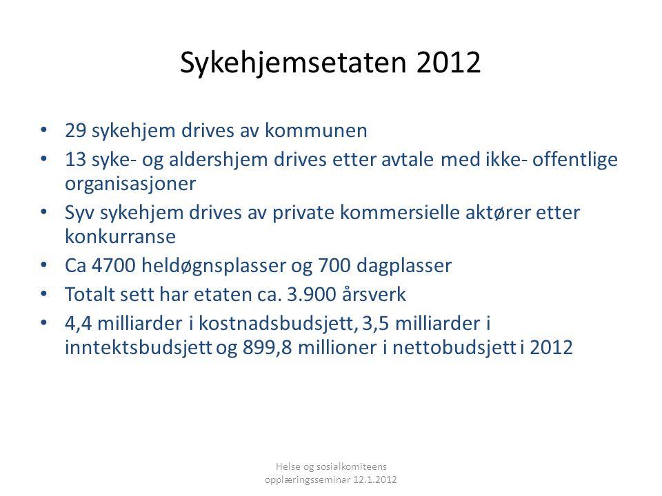 Sykehjemsetaten 2012 29 sykehjem drives av kommunen 13 syke- og aldershjem drives etter avtale med ikke- offentlige organisasjoner Syv sykehjem drives