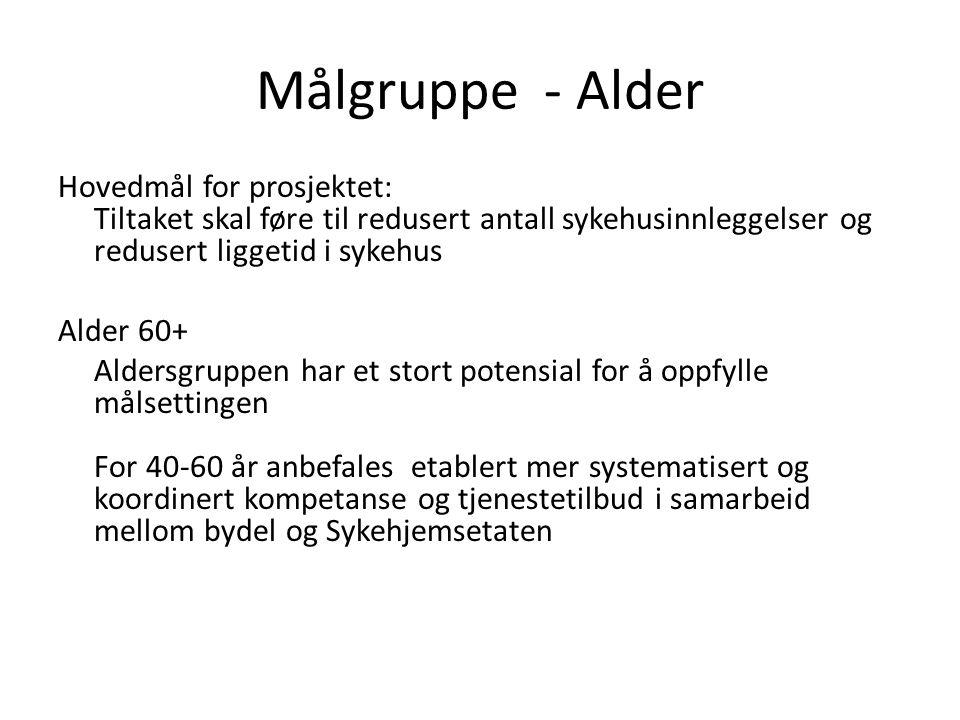 Målgruppe - Alder Hovedmål for prosjektet: Tiltaket skal føre til redusert antall sykehusinnleggelser og redusert liggetid i sykehus Alder 60+ Aldersg