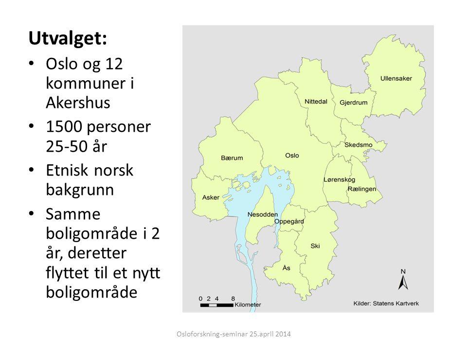 Utvalget: Oslo og 12 kommuner i Akershus 1500 personer 25-50 år Etnisk norsk bakgrunn Samme boligområde i 2 år, deretter flyttet til et nytt boligområ