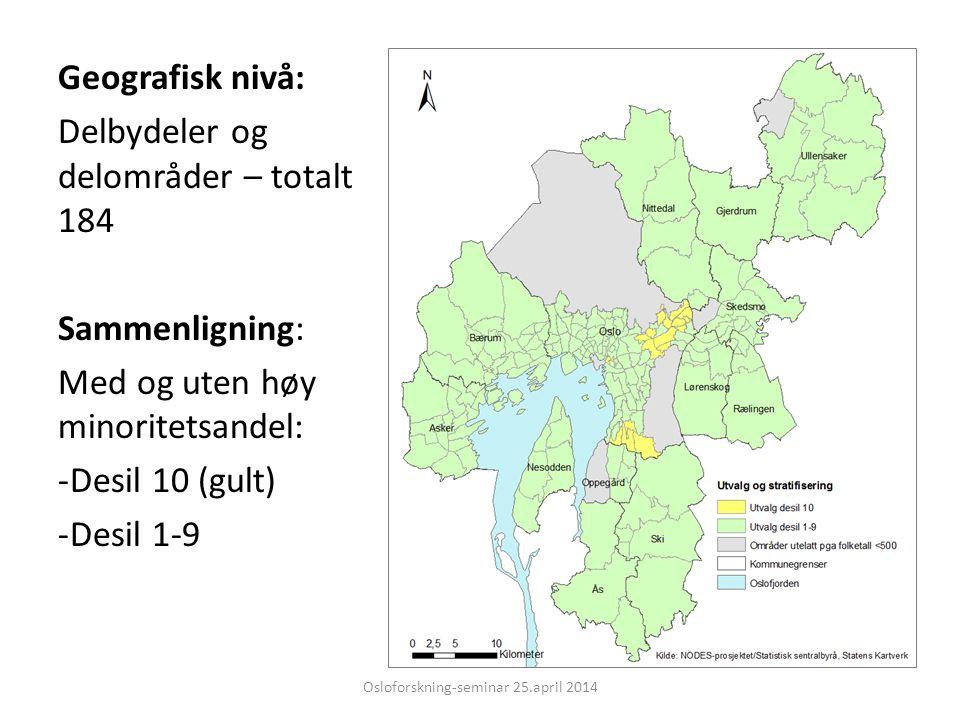 Geografisk nivå: Delbydeler og delområder – totalt 184 Sammenligning: Med og uten høy minoritetsandel: -Desil 10 (gult) -Desil 1-9 Osloforskning-semin