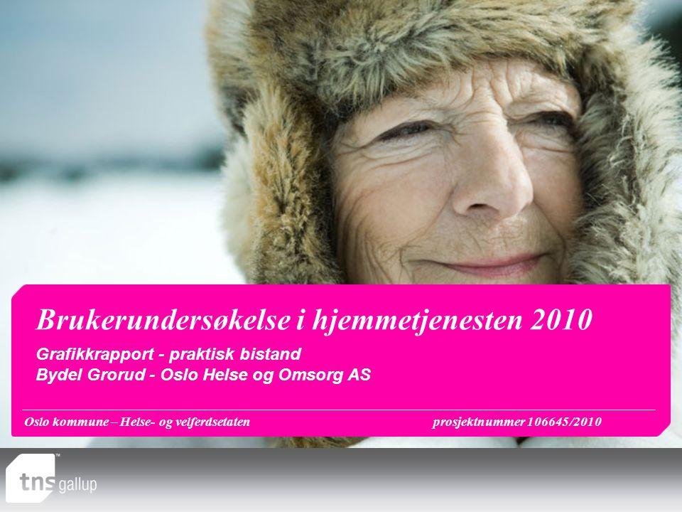 Oslo kommune – Helse- og velferdsetatenprosjektnummer 106645/2010 Brukerundersøkelse i hjemmetjenesten 2010 Grafikkrapport - praktisk bistand Bydel Grorud - Oslo Helse og Omsorg AS