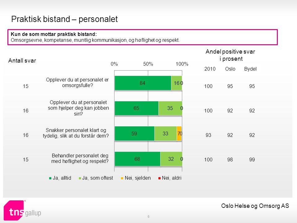 Praktisk bistand – tilgjengelighet 7 Oslo Helse og Omsorg AS Kun de som mottar praktisk bistand: Overholdelse av avtaler, kommunikasjon ved forsinkelser og tilgjengelighet på telefon.