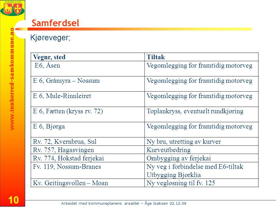 www.innherred-samkommune.no Arbeidet med kommuneplanens arealdel – Åge Isaksen 02.12.09 10 Samferdsel Kjøreveger; Vegnr, stedTiltak E6, ÅsenVegomleggi