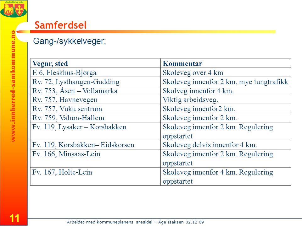 www.innherred-samkommune.no Arbeidet med kommuneplanens arealdel – Åge Isaksen 02.12.09 11 Samferdsel Gang-/sykkelveger; Vegnr, stedKommentar E 6, Fleskhus-BjørgaSkoleveg over 4 km Rv.