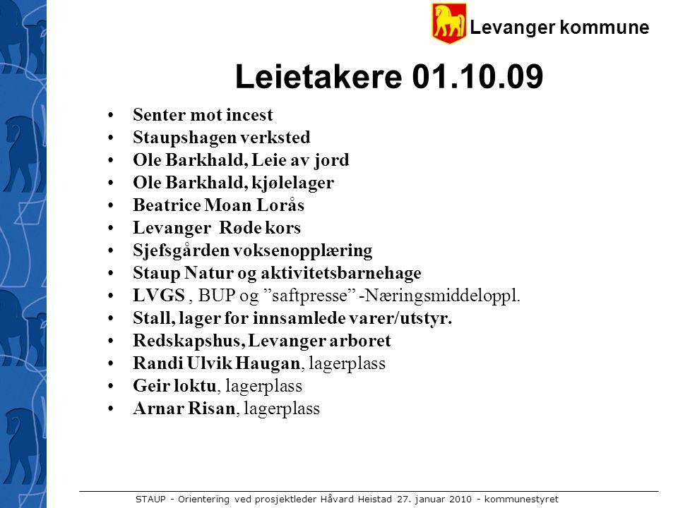 Levanger kommune STAUP - Orientering ved prosjektleder Håvard Heistad 27. januar 2010 - kommunestyret Leietakere 01.10.09 Senter mot incest Staupshage