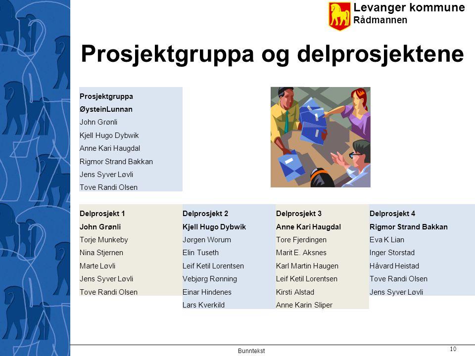 Levanger kommune Rådmannen Mandat for hovedprosjekt og delprosjekter Hovedprosjekt Delprosjekt 1 Delprosjekt 2 Delprosjekt 3 Delprosjekt 4 Bunntekst 11