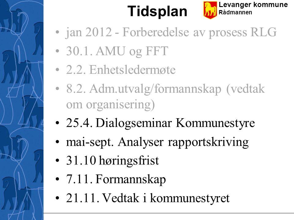 Levanger kommune Rådmannen Så er vi i gang… Både Øystein og vi i RLG er tilgjengelige for bistand i planarbeidet.