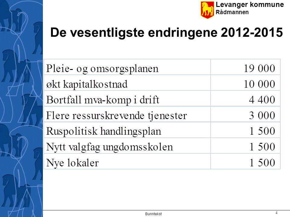 Levanger kommune Rådmannen Budsjettvedtaket 2012 – endringer i pol.