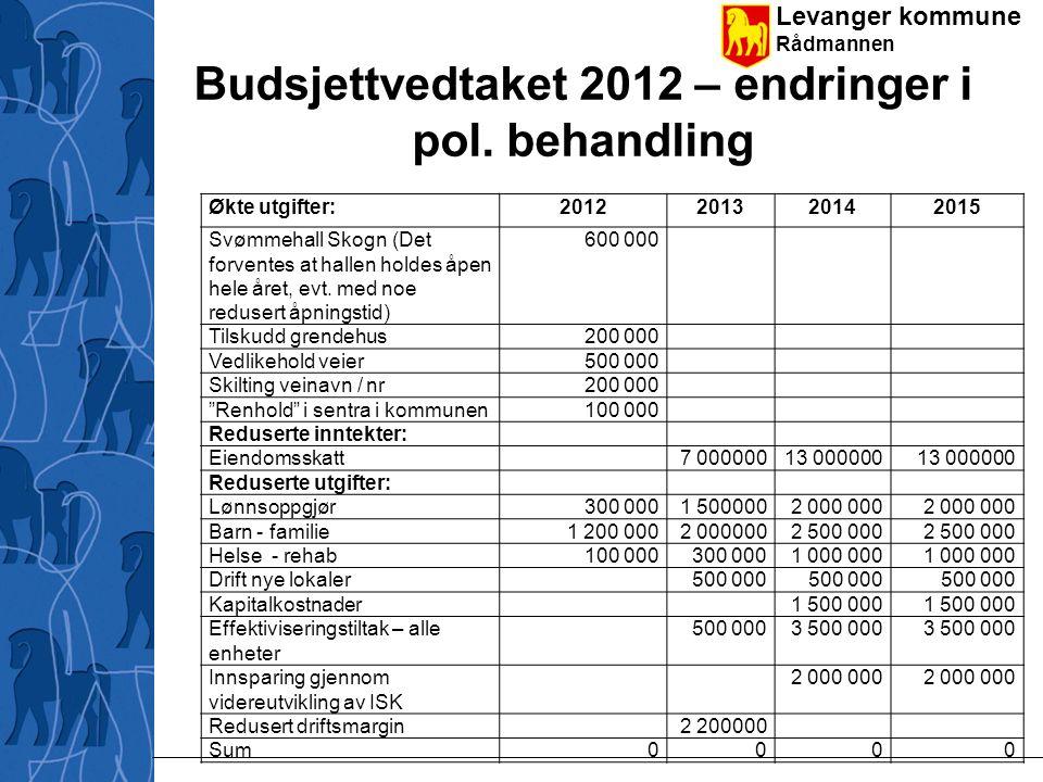Levanger kommune Rådmannen Oppsummert vedtatte mål for effektivisering I debatten ble det tatt til orde for å organisere prosessene med en politisk sammensatt styringsgruppe.