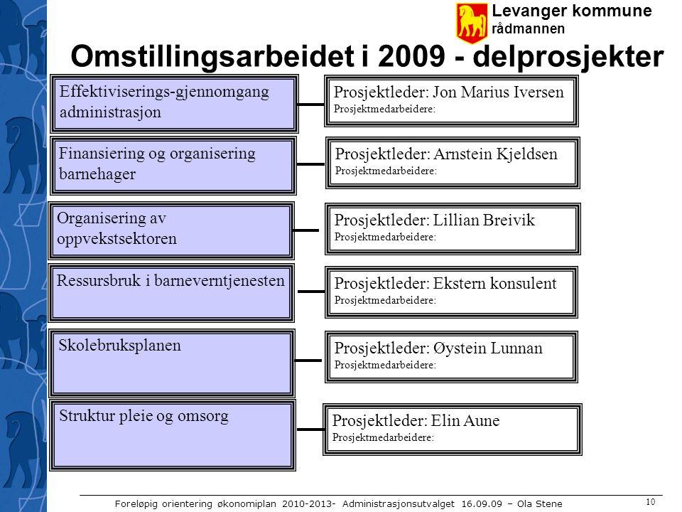 Levanger kommune rådmannen Foreløpig orientering økonomiplan 2010-2013- Administrasjonsutvalget 16.09.09 – Ola Stene 10 Omstillingsarbeidet i 2009 - d