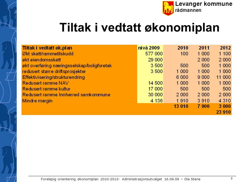 Levanger kommune rådmannen Foreløpig orientering økonomiplan 2010-2013- Administrasjonsutvalget 16.09.09 – Ola Stene 6 Tiltak i vedtatt økonomiplan