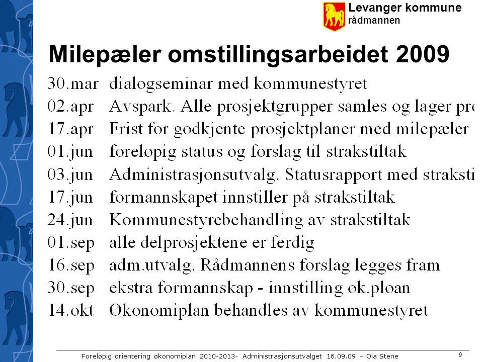 Levanger kommune rådmannen Foreløpig orientering økonomiplan 2010-2013- Administrasjonsutvalget 16.09.09 – Ola Stene 9 Milepæler omstillingsarbeidet 2009