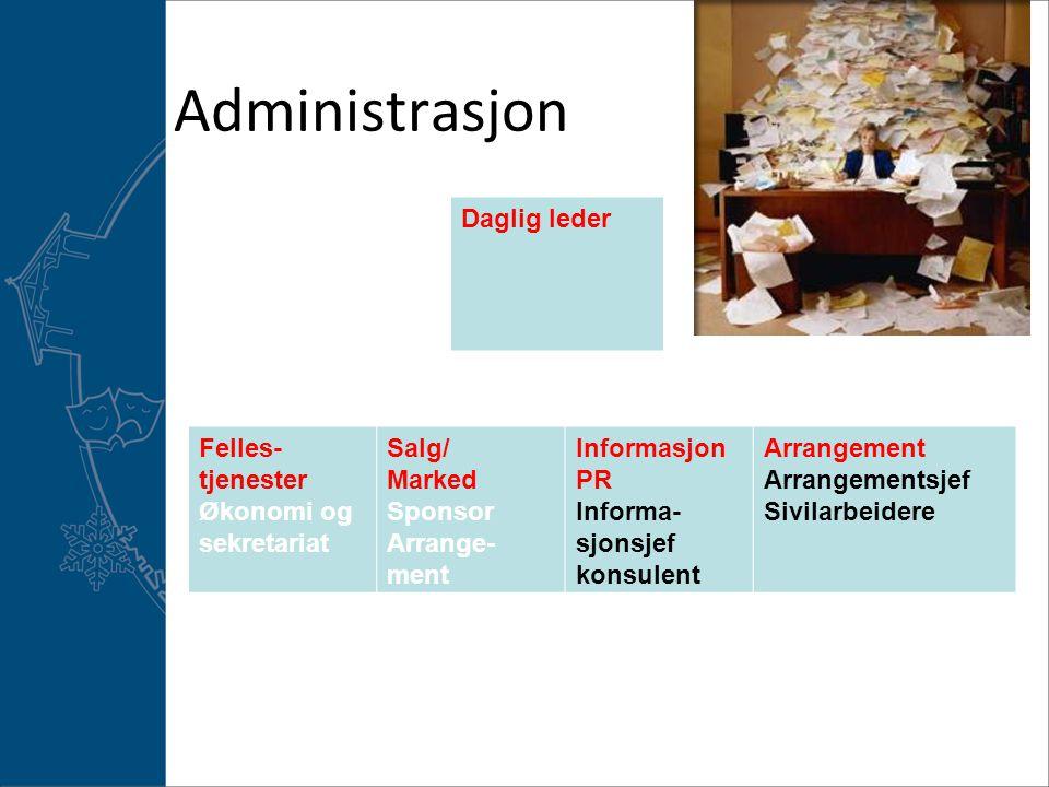 Administrasjon Daglig leder Felles- tjenester Økonomi og sekretariat Salg/ Marked Sponsor Arrange- ment Informasjon PR Informa- sjonsjef konsulent Arr