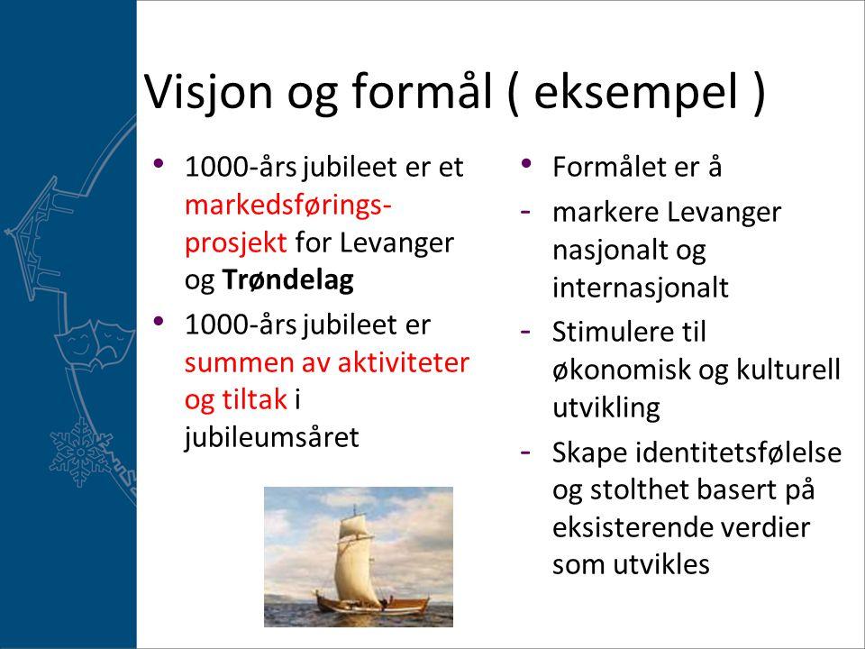 Visjon og formål ( eksempel ) 1000-års jubileet er et markedsførings- prosjekt for Levanger og Trøndelag 1000-års jubileet er summen av aktiviteter og tiltak i jubileumsåret Formålet er å - markere Levanger nasjonalt og internasjonalt - Stimulere til økonomisk og kulturell utvikling - Skape identitetsfølelse og stolthet basert på eksisterende verdier som utvikles