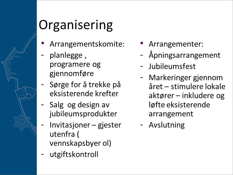 Organisering Arrangementskomite: - planlegge, programere og gjennomføre - Sørge for å trekke på eksisterende krefter - Salg og design av jubileumsprod
