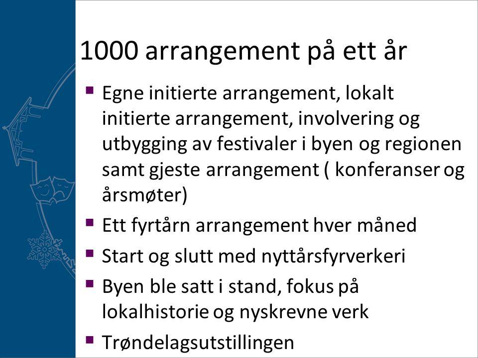 1000 arrangement på ett år  Egne initierte arrangement, lokalt initierte arrangement, involvering og utbygging av festivaler i byen og regionen samt