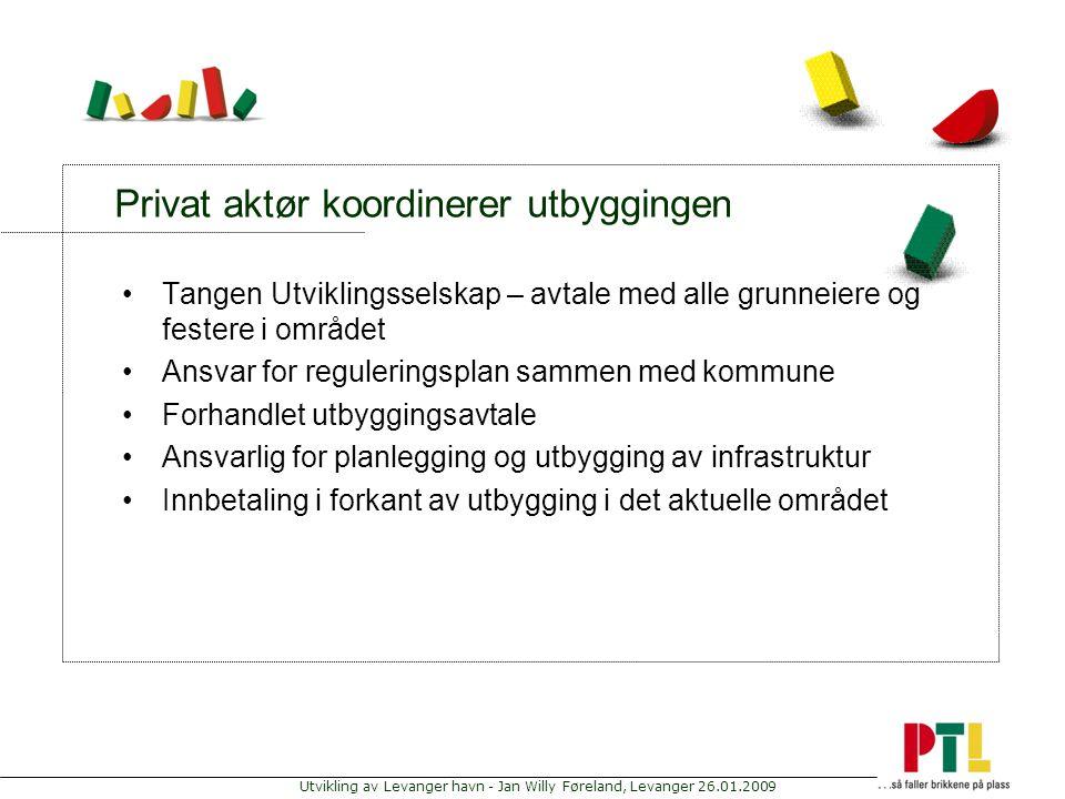 Utvikling av Levanger havn - Jan Willy Føreland, Levanger 26.01.2009 Privat aktør koordinerer utbyggingen Tangen Utviklingsselskap – avtale med alle g