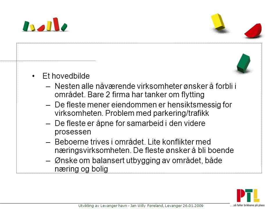 Utvikling av Levanger havn - Jan Willy Føreland, Levanger 26.01.2009 Et hovedbilde –Nesten alle nåværende virksomheter ønsker å forbli i området. Bare