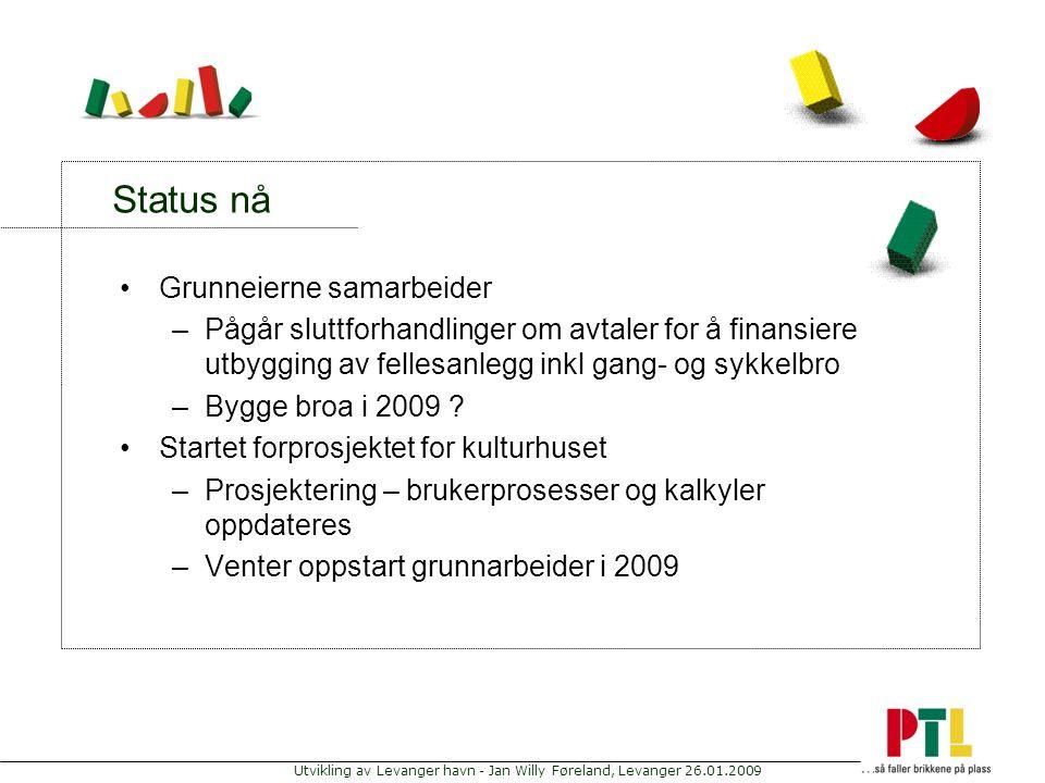 Status nå Grunneierne samarbeider –Pågår sluttforhandlinger om avtaler for å finansiere utbygging av fellesanlegg inkl gang- og sykkelbro –Bygge broa