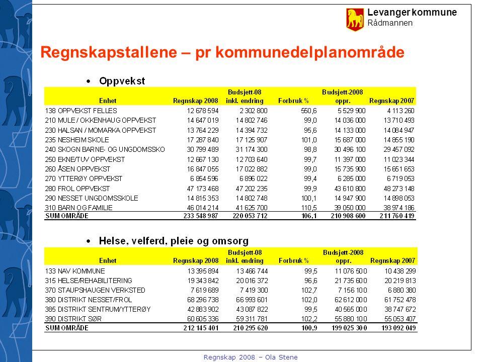 Levanger kommune Rådmannen Regnskap 2008 – Ola Stene Regnskapstallene – pr kommunedelplanområde