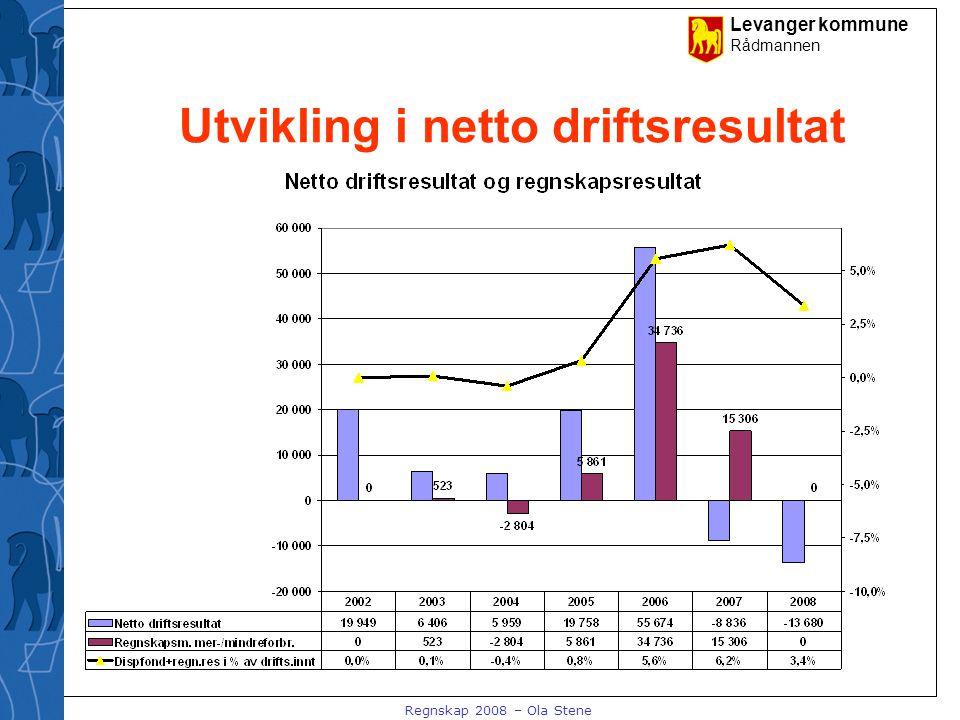 Levanger kommune Rådmannen Regnskap 2008 – Ola Stene Foreløpig regnskapstall enhetene pr 30.04