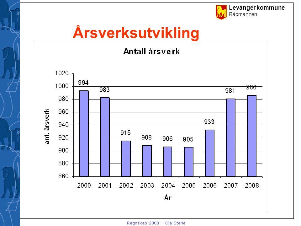 Levanger kommune Rådmannen Regnskap 2008 – Ola Stene Årsverk pr enhet