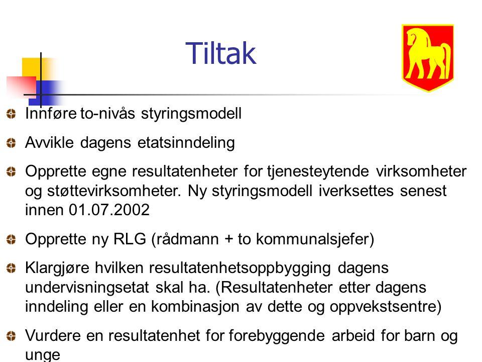 LANDBRUK FESTIVITETEN KULTUR MILJØ Landbruk Skogbruk, utmark.