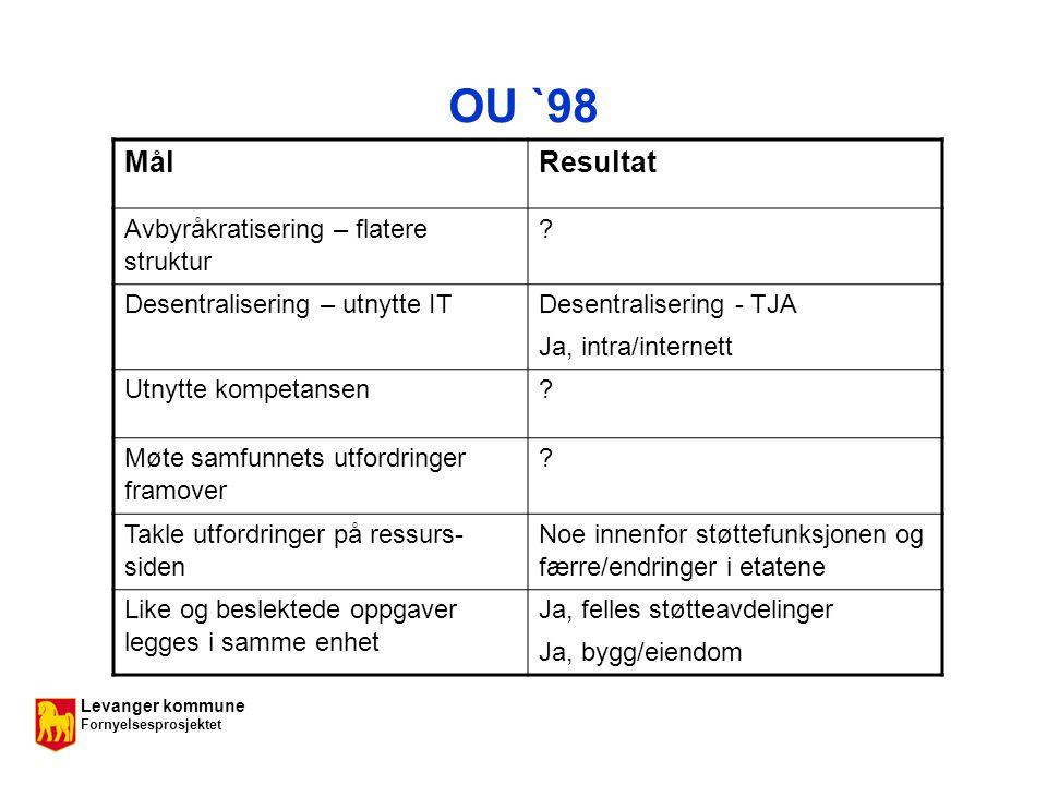 Levanger kommune Fornyelsesprosjektet OU `98 MålResultat Avbyråkratisering – flatere struktur .