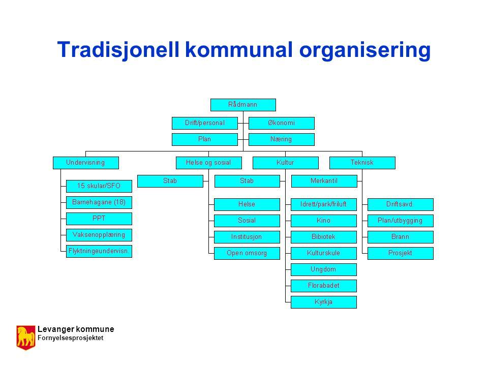 Levanger kommune Fornyelsesprosjektet Tradisjonell kommunal organisering