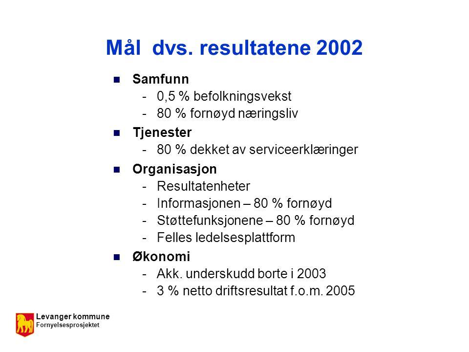 Levanger kommune Fornyelsesprosjektet Mål dvs.