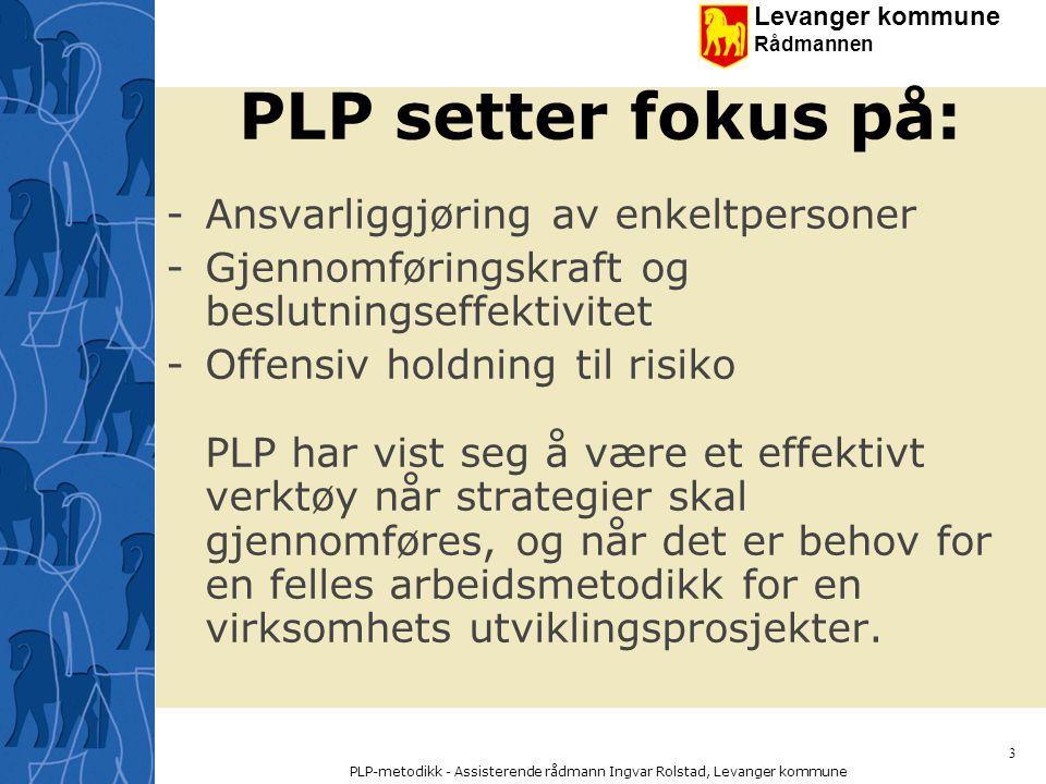 Levanger kommune Rådmannen PLP-metodikk - Assisterende rådmann Ingvar Rolstad, Levanger kommune 54 Prosjektplanleggingen Prosjektplan Mål Organisering Risikovurdering Aktivitets og framdriftsplan Ressursbruk PA(sign) PL(sign)