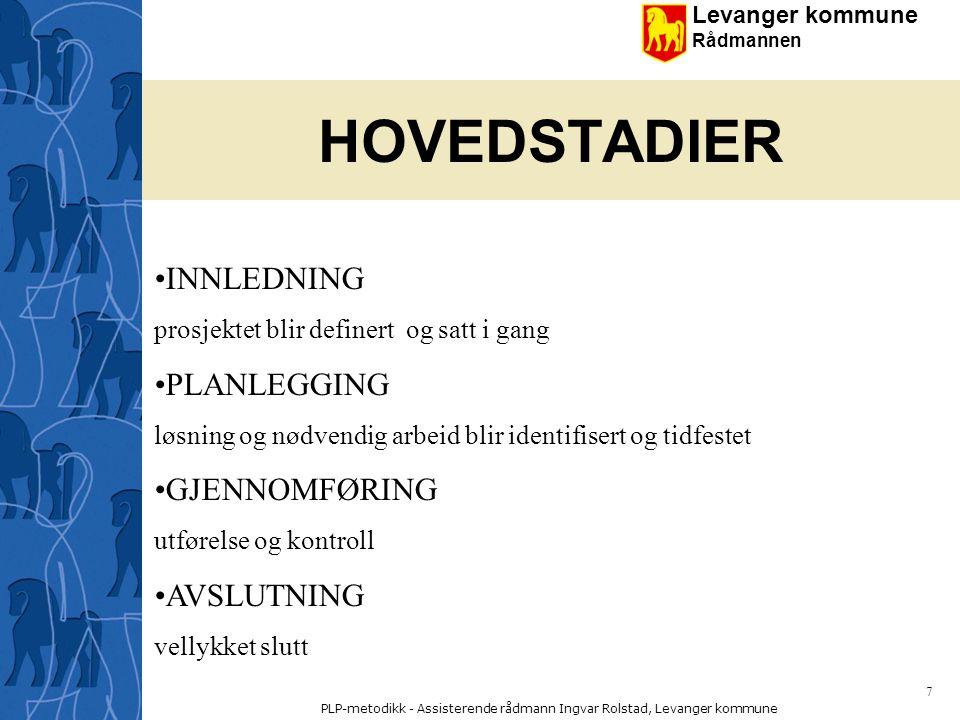 Levanger kommune Rådmannen PLP-metodikk - Assisterende rådmann Ingvar Rolstad, Levanger kommune 28 PROSJEKTLEDERROLLEN PL er daglig leder i prosjektet.