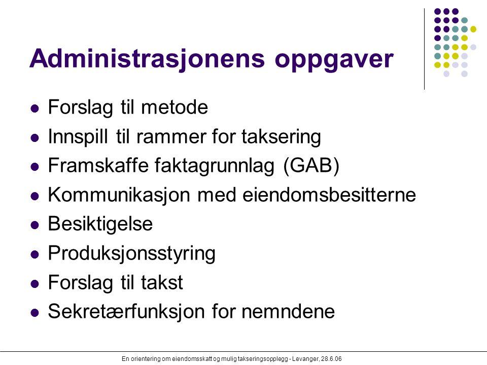 En orientering om eiendomsskatt og mulig takseringsopplegg - Levanger, 28.6.06 Administrasjonens oppgaver Forslag til metode Innspill til rammer for t