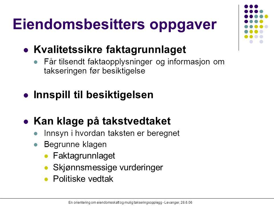 En orientering om eiendomsskatt og mulig takseringsopplegg - Levanger, 28.6.06 Eiendomsbesitters oppgaver Kvalitetssikre faktagrunnlaget Får tilsendt