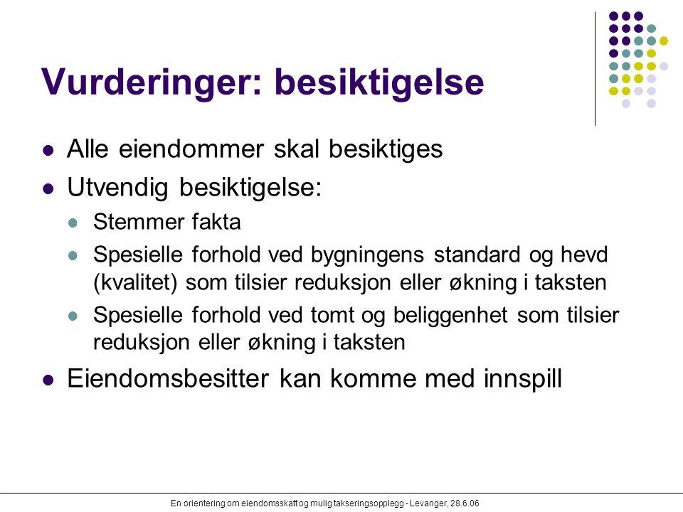 En orientering om eiendomsskatt og mulig takseringsopplegg - Levanger, 28.6.06 Vurderinger: besiktigelse Alle eiendommer skal besiktiges Utvendig besi