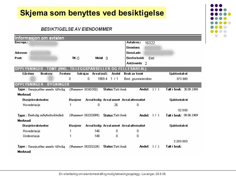 En orientering om eiendomsskatt og mulig takseringsopplegg - Levanger, 28.6.06 Skjema som benyttes ved besiktigelse