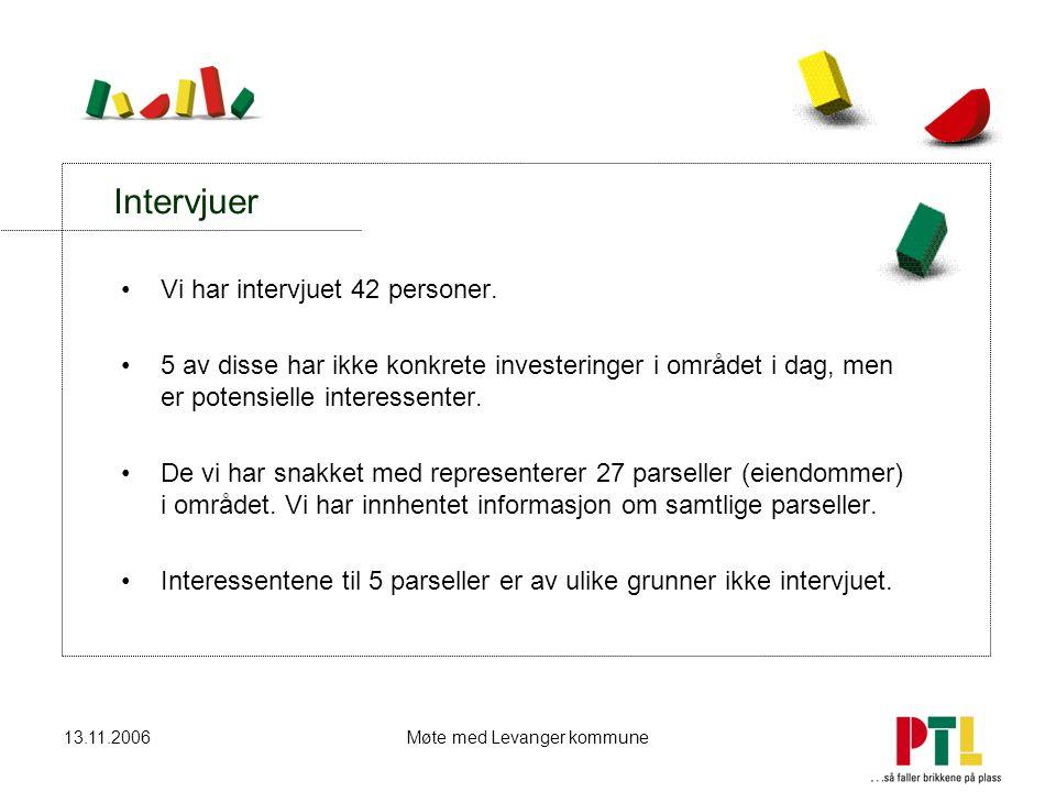13.11.2006Møte med Levanger kommune Intervjuer Vi har intervjuet 42 personer. 5 av disse har ikke konkrete investeringer i området i dag, men er poten