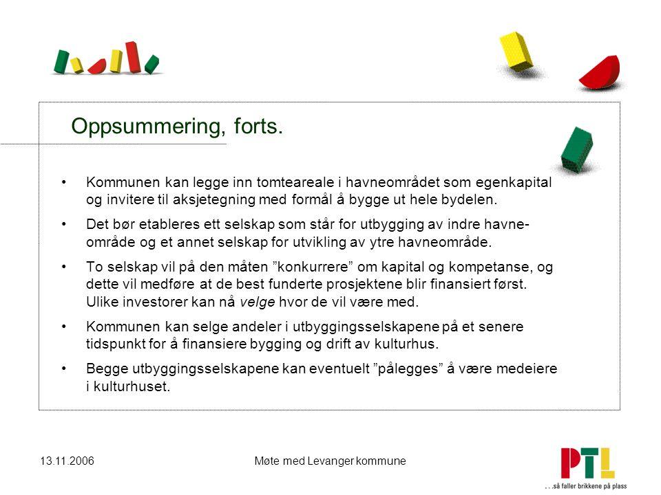 13.11.2006Møte med Levanger kommune Oppsummering, forts. Kommunen kan legge inn tomteareale i havneområdet som egenkapital og invitere til aksjetegnin