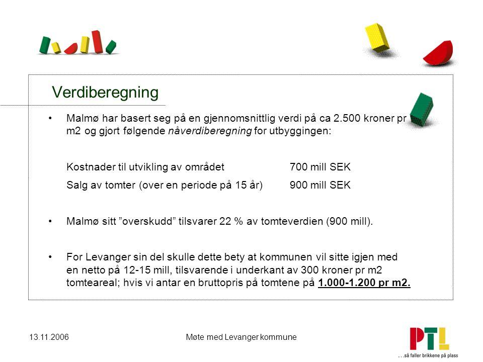 13.11.2006Møte med Levanger kommune Verdiberegning Malmø har basert seg på en gjennomsnittlig verdi på ca 2.500 kroner pr m2 og gjort følgende nåverdi
