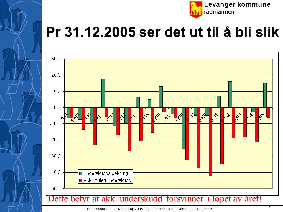 Levanger kommune rådmannen Pressekonferanse: Regnskap 2005 Levanger kommune - Rådmannen 1.2.2006 3 Pr 31.12.2005 ser det ut til å bli slik Dette betyr