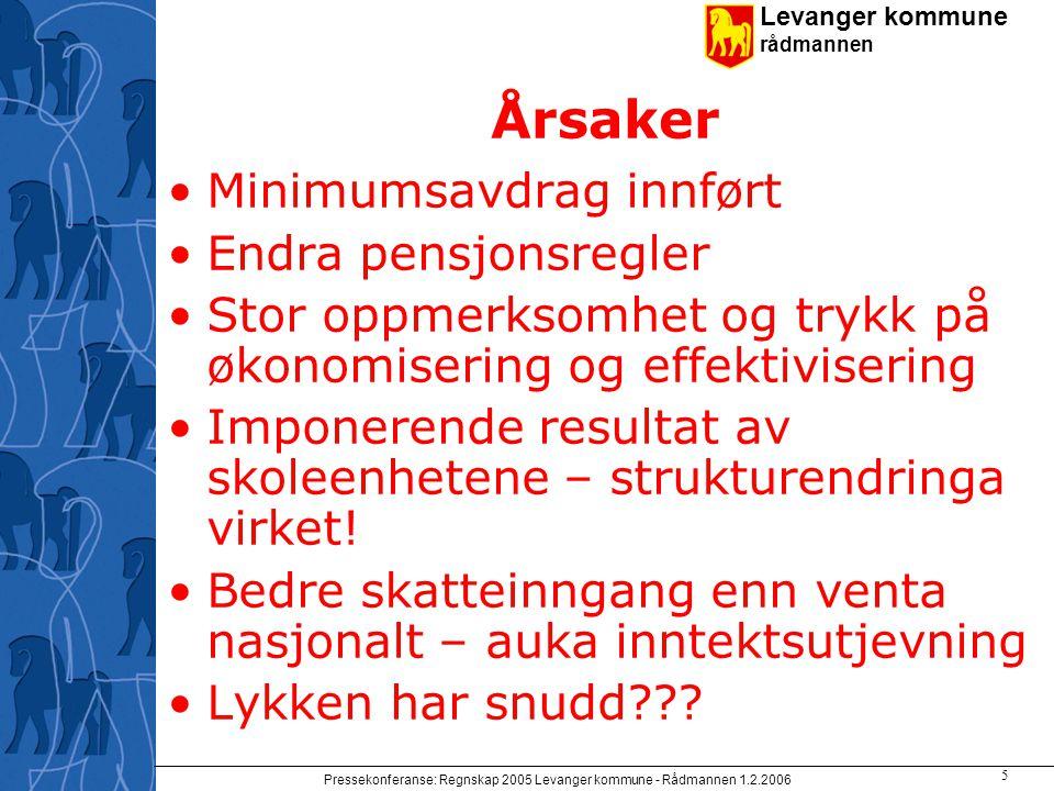 Levanger kommune rådmannen Pressekonferanse: Regnskap 2005 Levanger kommune - Rådmannen 1.2.2006 5 Årsaker Minimumsavdrag innført Endra pensjonsregler