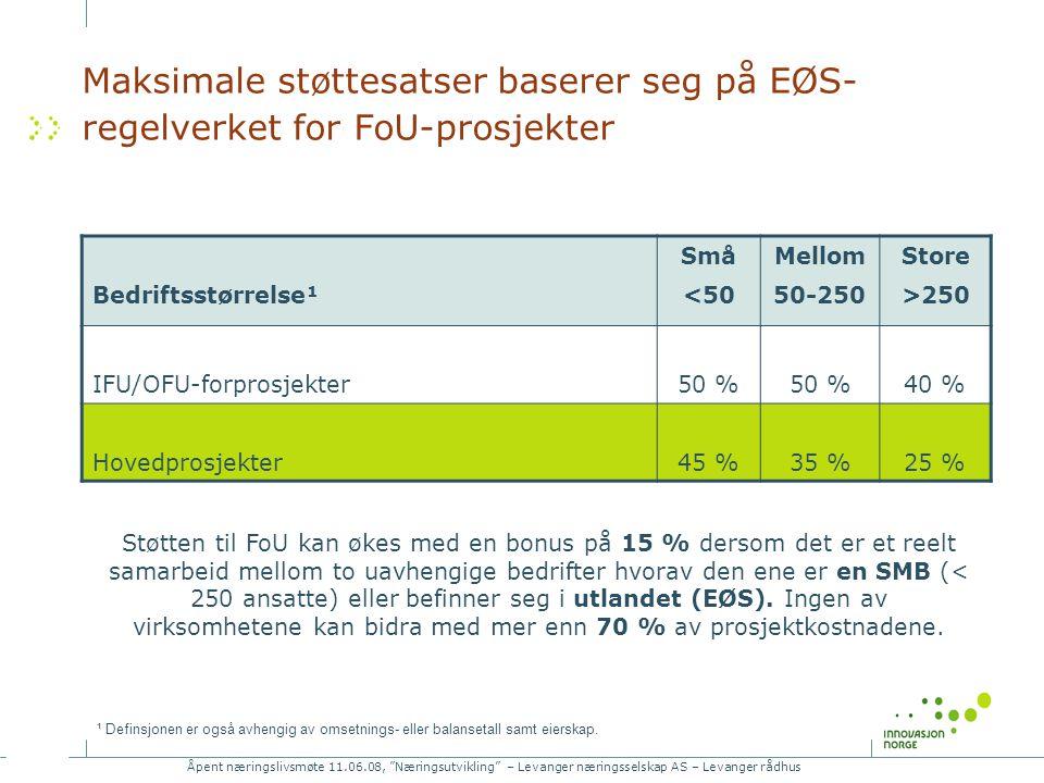 Åpent næringslivsmøte 11.06.08, Næringsutvikling – Levanger næringsselskap AS – Levanger rådhus Maksimale støttesatser baserer seg på EØS- regelverket for FoU-prosjekter Bedriftsstørrelse¹ Små <50 Mellom 50-250 Store >250 IFU/OFU-forprosjekter50 % 40 % Hovedprosjekter45 %35 %25 % Støtten til FoU kan økes med en bonus på 15 % dersom det er et reelt samarbeid mellom to uavhengige bedrifter hvorav den ene er en SMB (< 250 ansatte) eller befinner seg i utlandet (EØS).